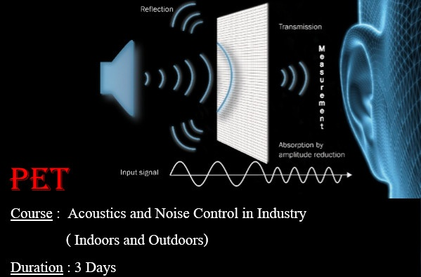 Acoustics and Noise Control in Industry (GE12)